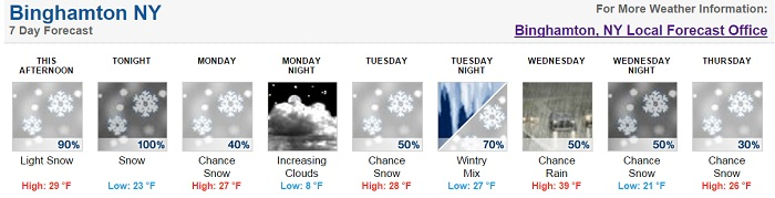 Binghamton snow forecast March