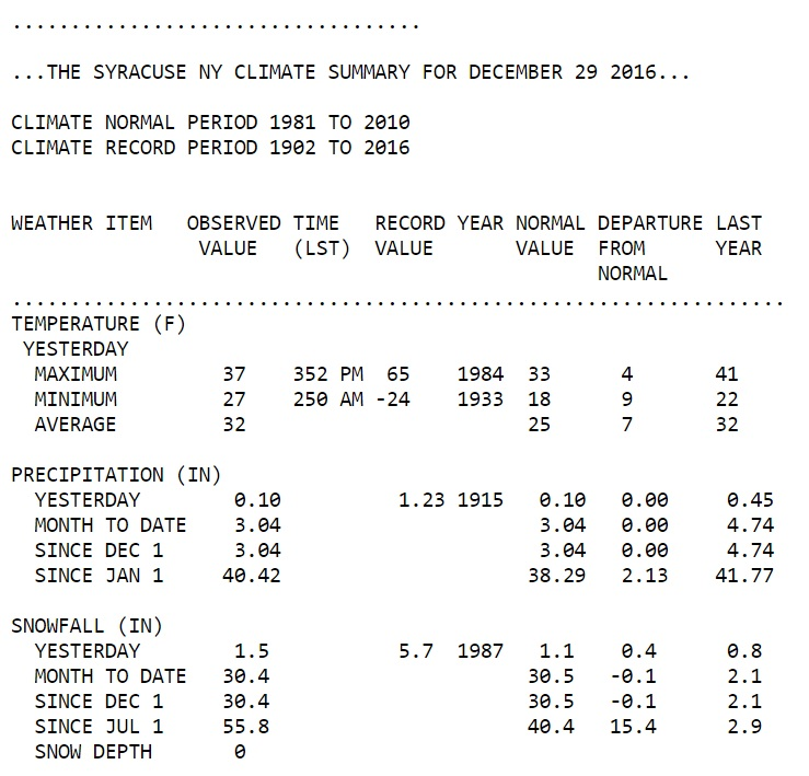 syracuse-snow-totals-12-30-1-am